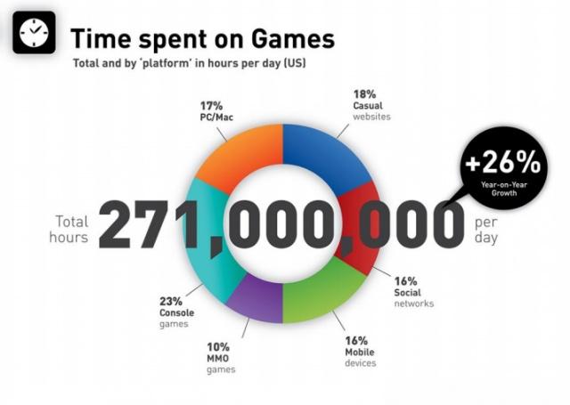 Зеркало для героя: Gamers: Игровое время