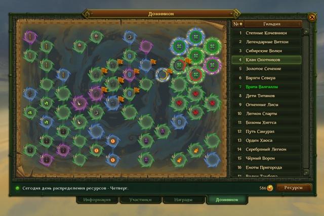 Аллоды Онлайн: Dungeon Keeper