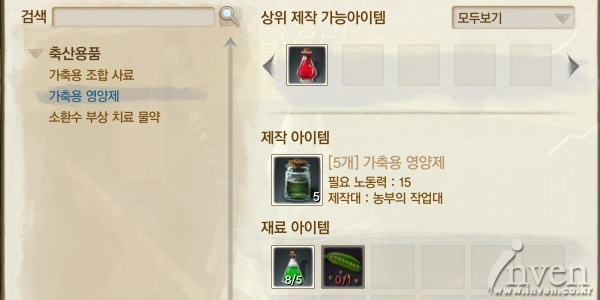 Archeage: Blog by Atron: Весна! Крестьянин торжествует