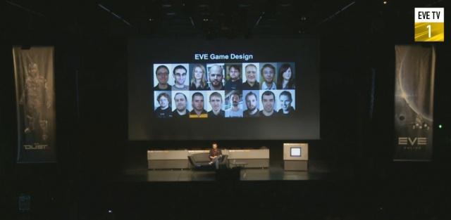 EVE-online: Личное