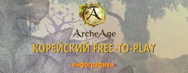 ArcheAge: Инфографика: «корейский» free-to-play