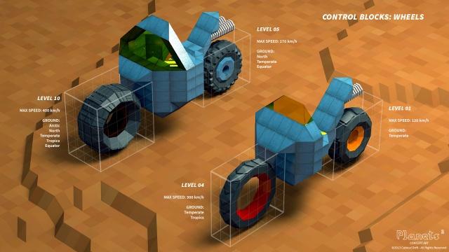 Planets³: В кубе или на кубе?
