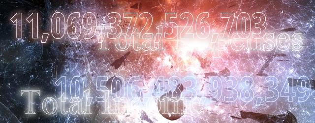 EVE Online: Пропаганда числами
