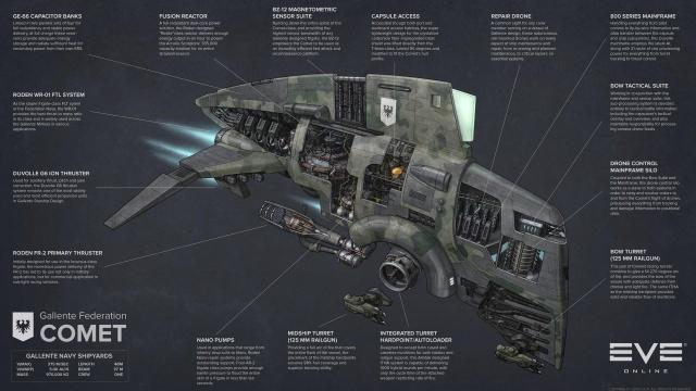 EVE Online: Гаражные картинки: Comet