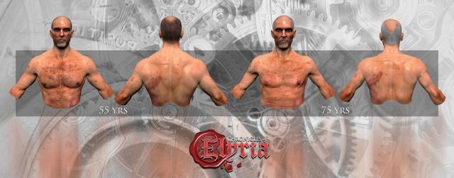 Chronicles of Elyria: Время, возраст и жизнь персонажа, пока вы оффлайн