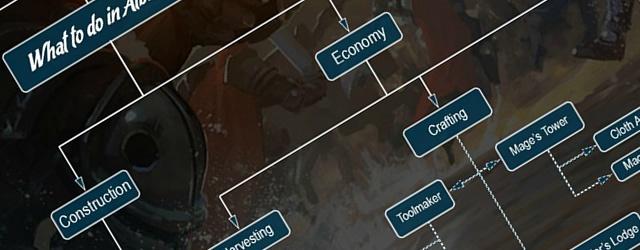 Albion: Чем заняться в Альбионе