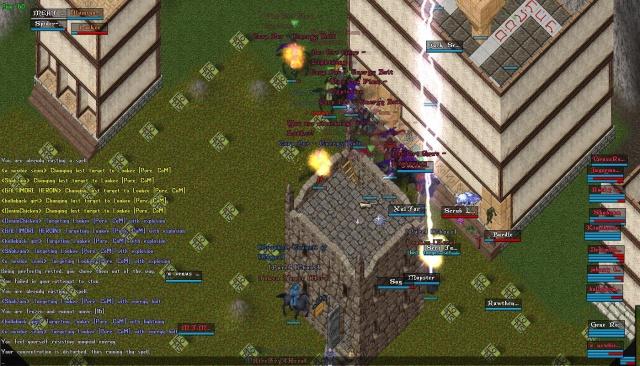 MMO-индустрия: Изоляторы и Экспериментаторы