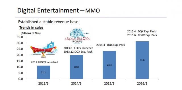 MMO-индустрия: Наверное, дело в тебе