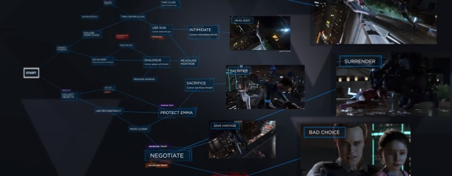 MMO-индустрия: Личные решения и их последствия как основной каркас игры