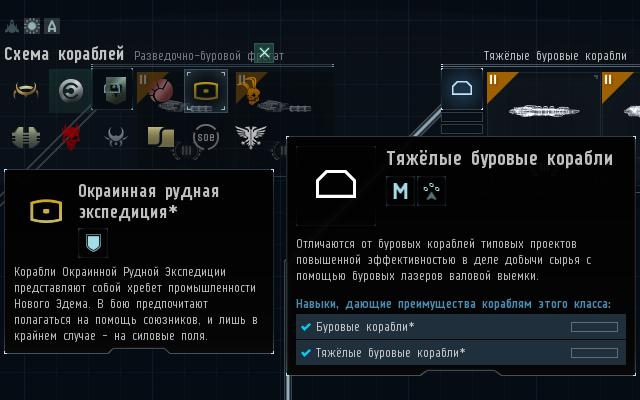 EVE Online: Clancy и CCP Leeloo о конфликте вокруг русской локализации