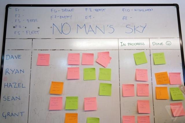 No Man's Sky: No Man's Sky была ошибкой?