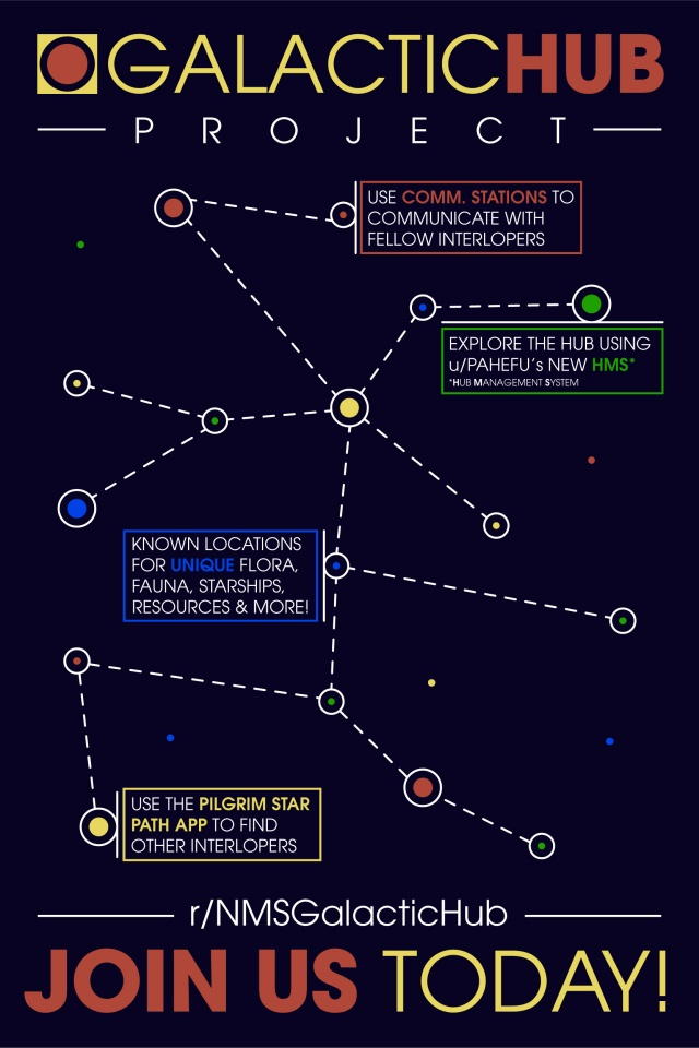 No Man's Sky: Это небо будет нашим: игроки NMS объединяются, чтобы тщательно исследовать один из регионов