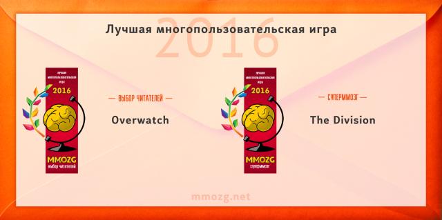 Итоги-2016: Объявление победителей