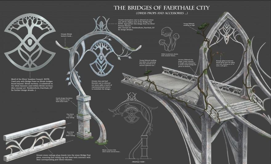 Pantheon: Брэд Макквейд: Мы создаём место, в котором люди смогут жить