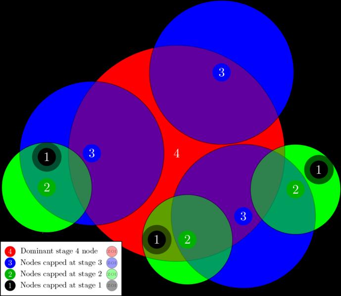 Ashes of Creation: Замки и Узлы: насколько связаны между собой эти механики?