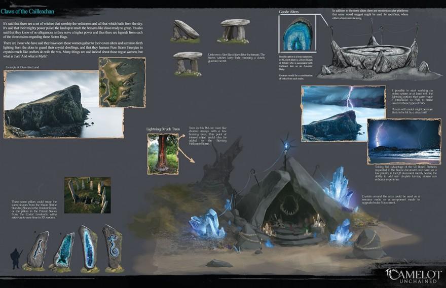 Camelot Unchained: Режим 24/3, Overmind и Dragon's Web