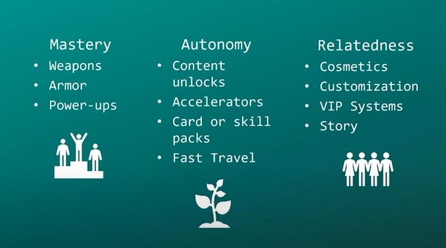 MMO-индустрия: Кристин Кокс: Как сделать микротранзакции хорошими (часть 2)