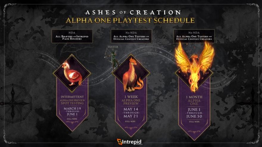 MMO-индустрия: Альфу Ashes of Creation перенесли, New World смотрит на восток, а TESO жонглирует числами