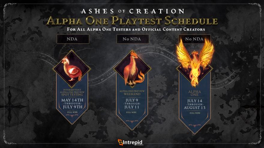 MMO-индустрия: Альфу Ashes снова перенесли, игроки WoW Classic рассержены, а читер замучил Ubisoft