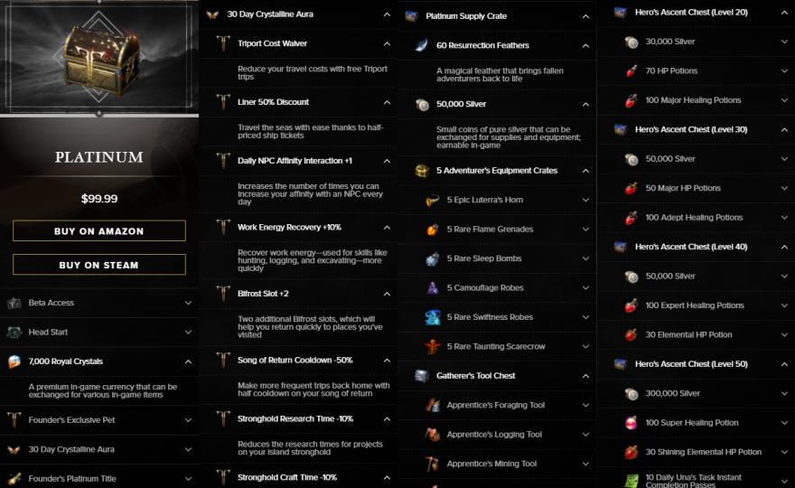 MMO-индустрия: Crowfall расширяет VIP-статус, Archeage вводит сезонные серверы, а выход Starbase перенесли