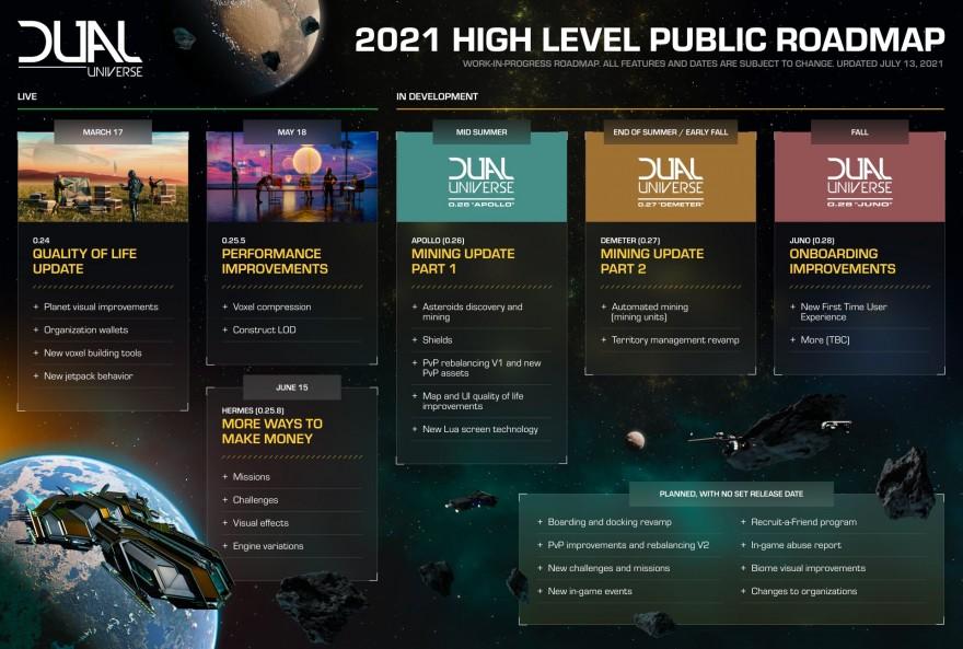 MMO-индустрия: Большинство игроков Starbase хотят конструировать, авторы Book of Travels рассказали о структуре глав, а в Pantheon джекичанят
