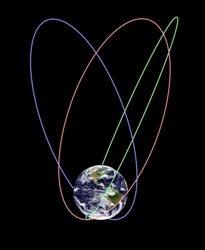 Kerbal Space Program: Орбиты спутников связи Молния