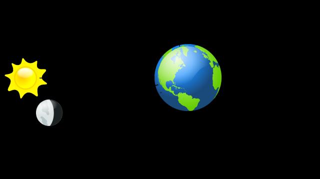 Kerbal Space Program: Плоскость орбиты Луны, экваториальная плоскость Земли и эклиптика