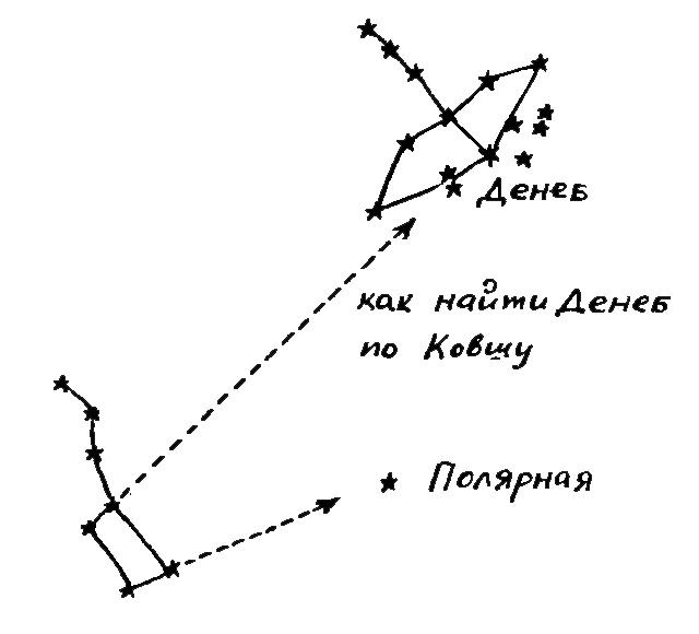 в поиске других созвездий.