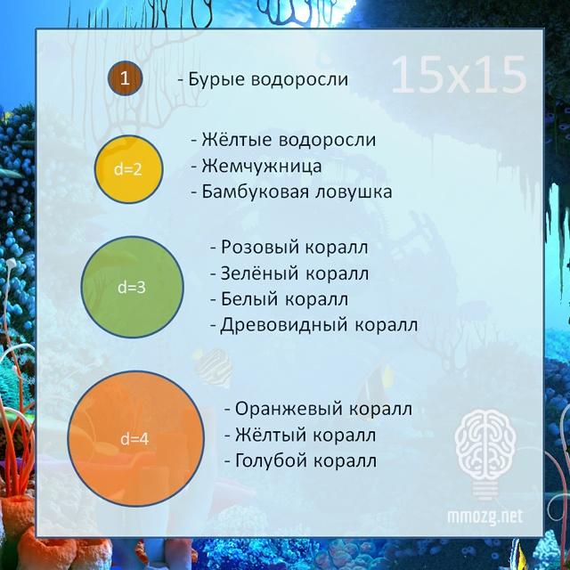 ArcheAge: Подводная ферма: кораллы для Клары