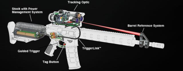 Планета Железяка: iSniper
