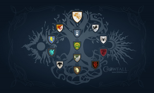 Crowfall: Первая порция ЧаВо