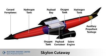 Skylon spacecraft project