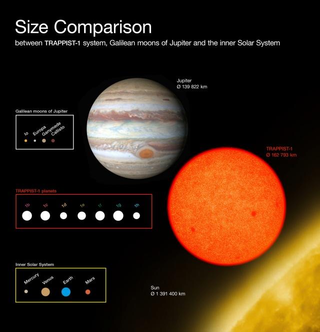 Космос: Семь экзопланет TRAPPIST-1.2