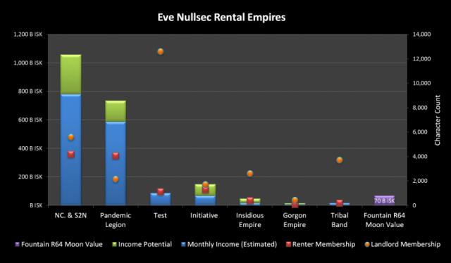 EVE Online: Рабы не мы