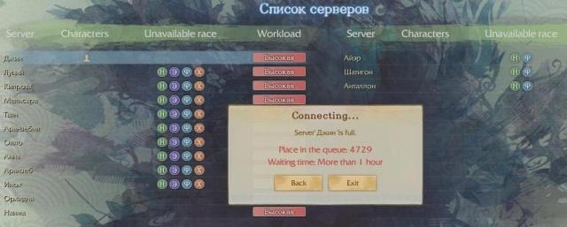 ArcheAge не только для русских