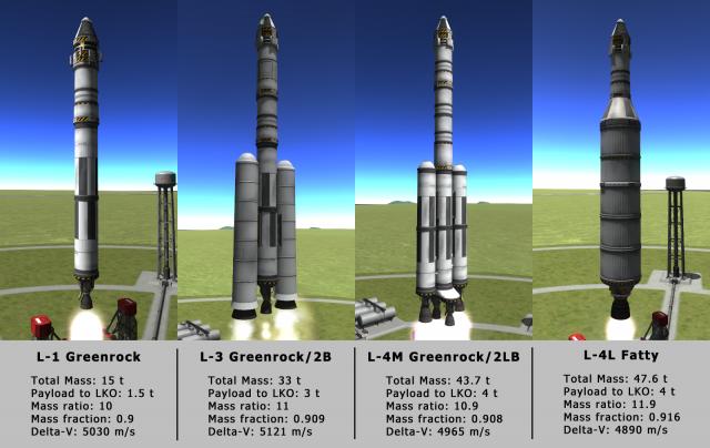 Kerbal Space Program: Бюджетное ракетостроение