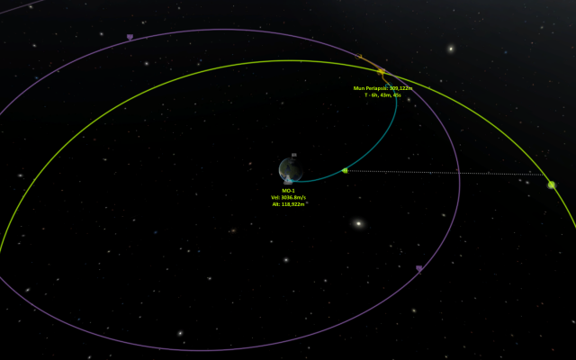 Kerbal Space Program: Free return trajectory