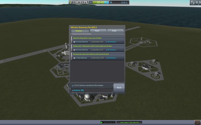 Kerbal Space Program: Результаты орбитальной миссии