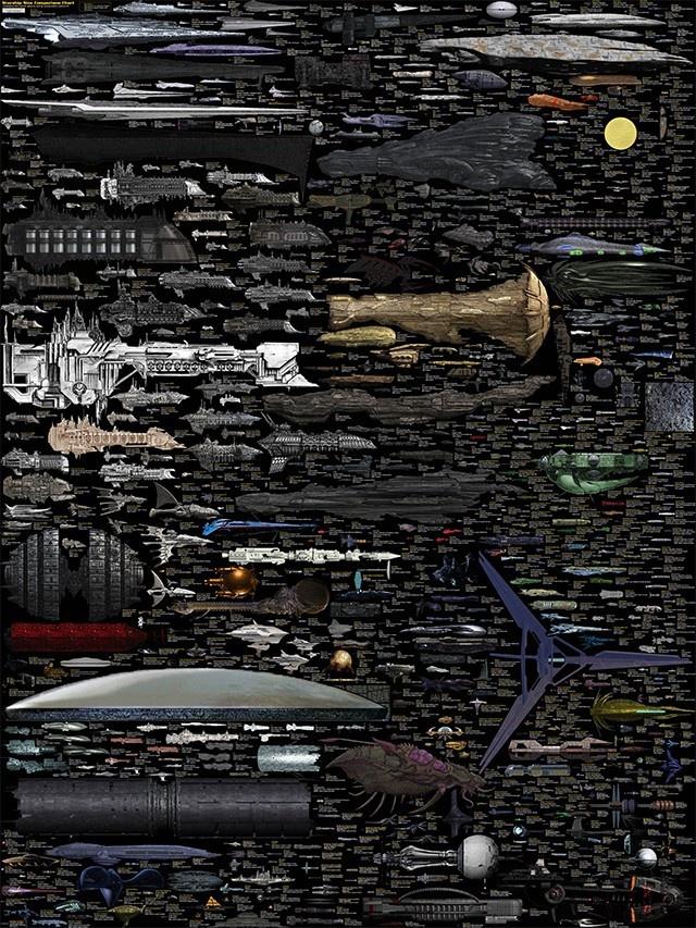 Блог им. grehosh: Сравнительная схема всех кораблей из научной фантастики