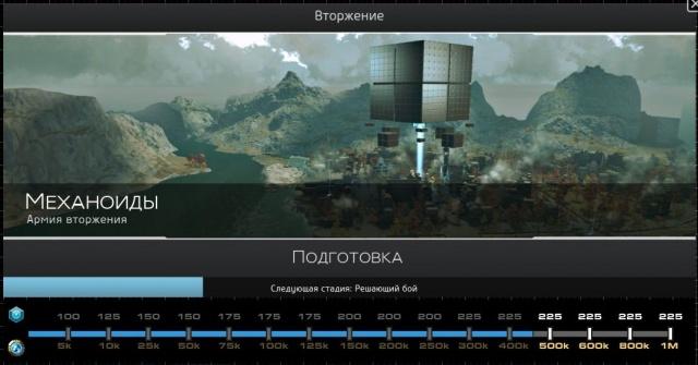 Skyforge: Рейтинг фарма вторжений