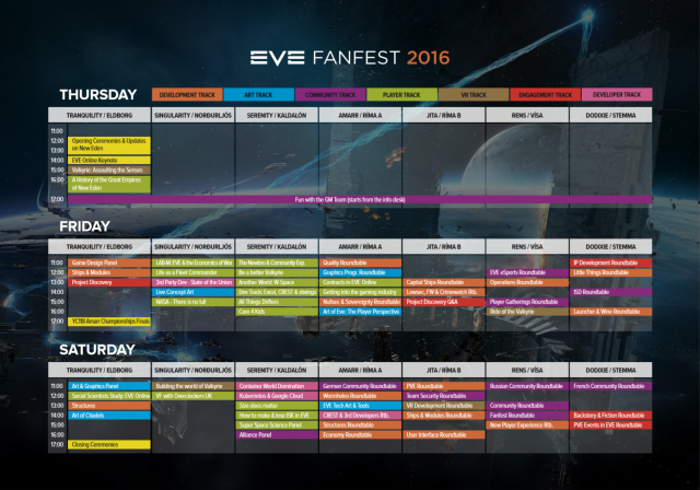 EVE Online: EvE Fanfest 2016