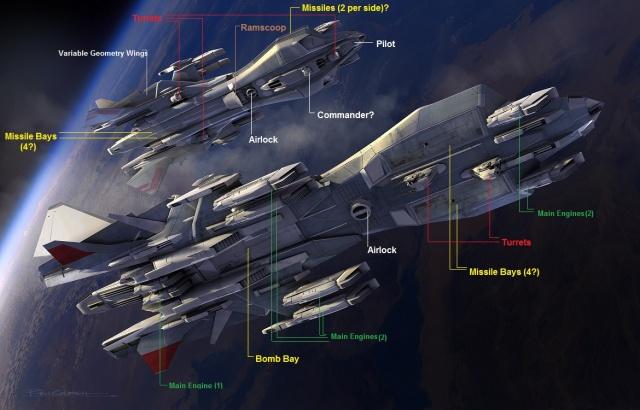 Star Citizen: Галактическое руководство: Aegis Dynamics