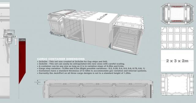 Star Citizen: Размеры контейнеров