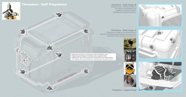 Star Citizen: Двигатели на грузовом контейнере
