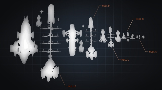 Star Citizen: Сравнение габаритов линейки Hull с прочими кораблями SC