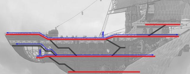 Аллоды Онлайн: Астрал и корабли (часть 5)