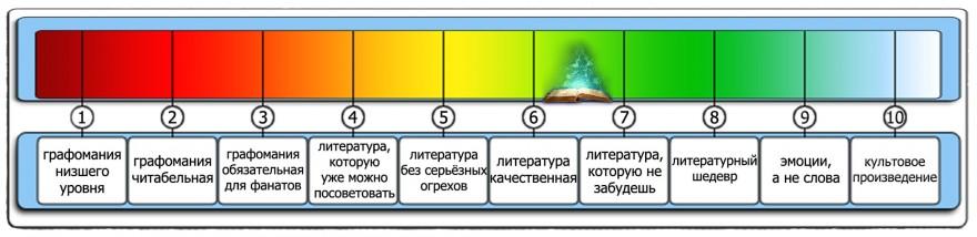 Книги: Фэнтези: Связующая нить - А.Н.Хохлов
