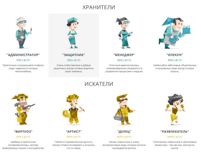 Блог им. Litiy: Психологический тест