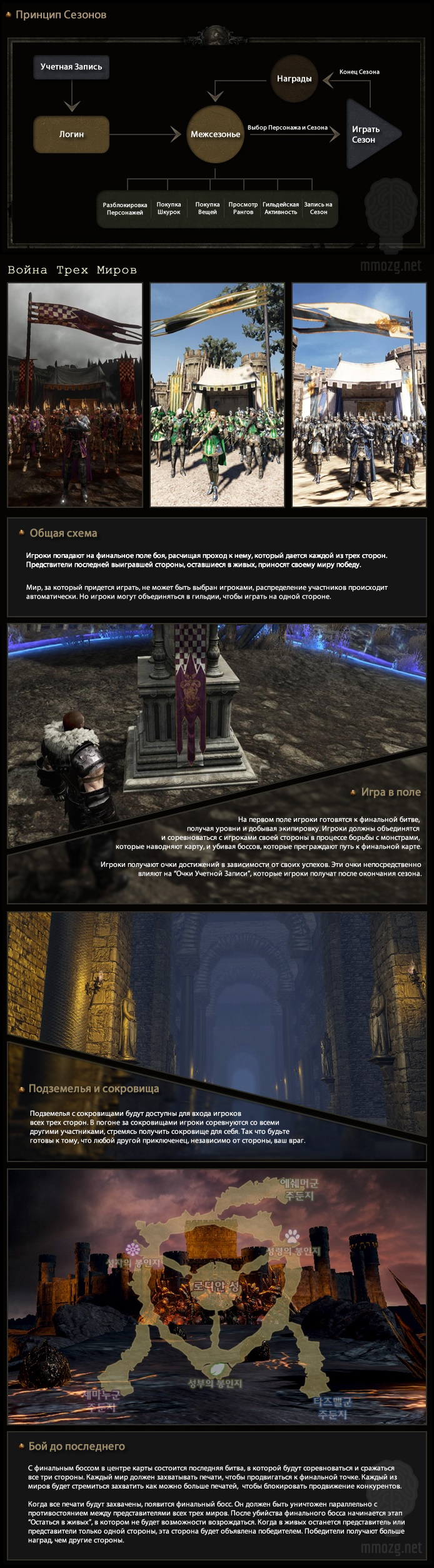 WolfKnights Online: Голодные игры с порохом