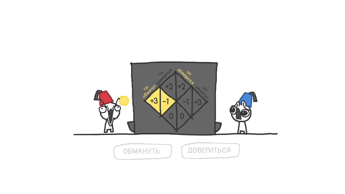 Теория MMO: Теория игр: эволюция доверия